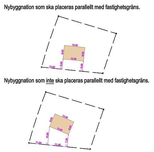 Nybyggnadskarta - Strömstad